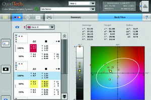 QuadTech and Gallus partner to offer automated color control and productivity benefits