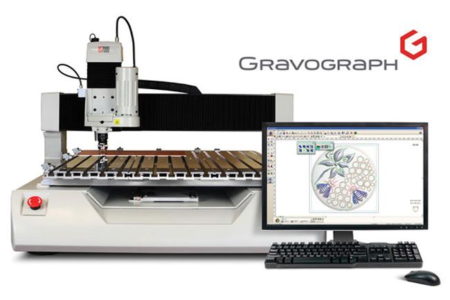 Lanzamiento del último software de grabado multi-tecnología GravoStyle™