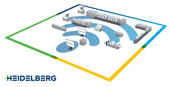 Heidelberg se convierte en la plataforma preferida de la industria para las empresas asociadas