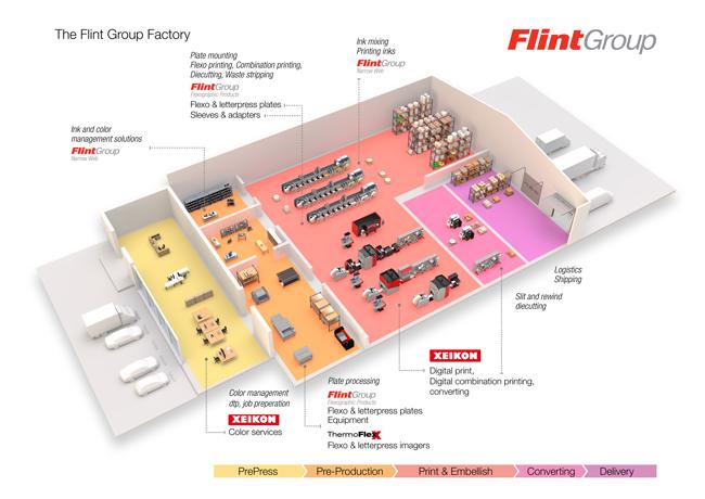 Flint Group presenta su inigualable oferta de productos con tres muestras de impresión en la feria Labelexpo Europe 2017