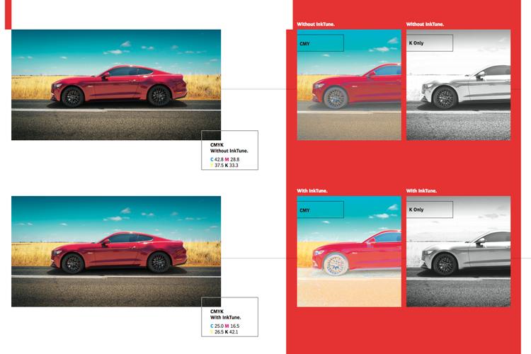Agfa Graphics lanza InkTune y PressTune, programas que permiten el control total de los recursos de impresión