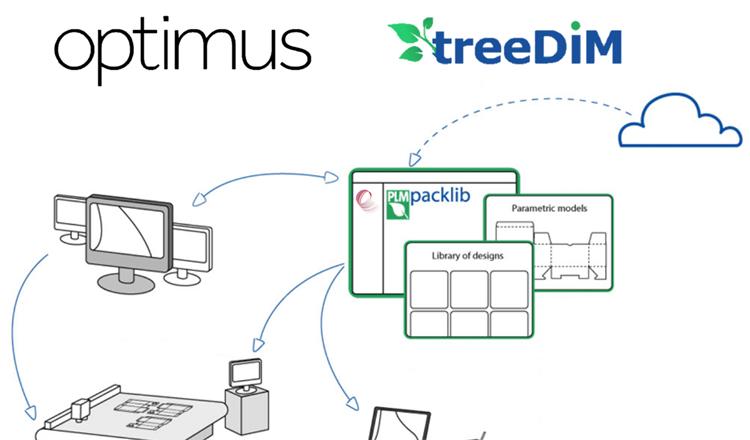 Optimus lanza el nuevo módulo de presupuestos para packaging, con calculo automático de picador, de la empresa Treedim