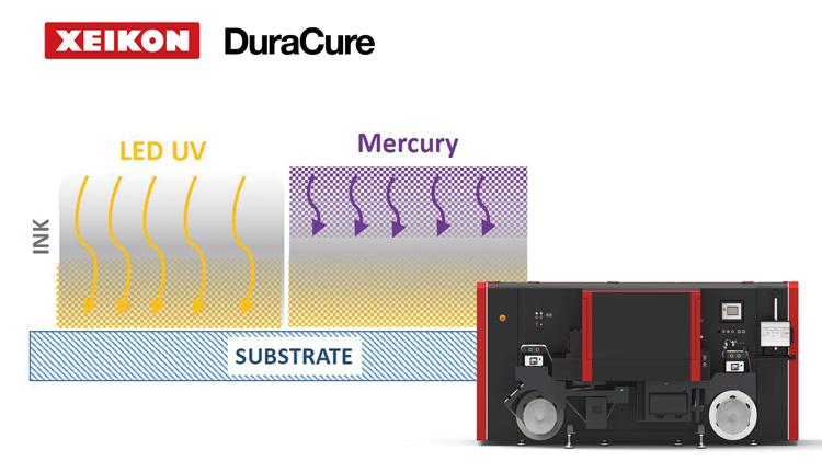 Xeikon presenta una tecnología de secado única: Panther Duracure